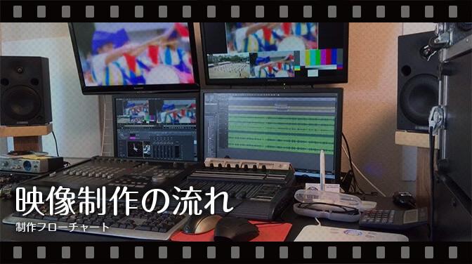 オススメの動画や映像を撮影編集する制作会社